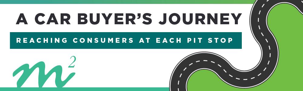 A Car Buyer's Journey
